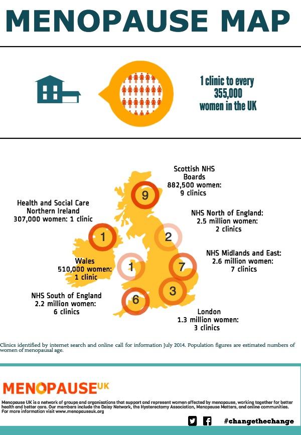 NHS Menopause Services Menopause UK - Us internet health map